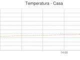 Arduino - Temperatura Ambientale